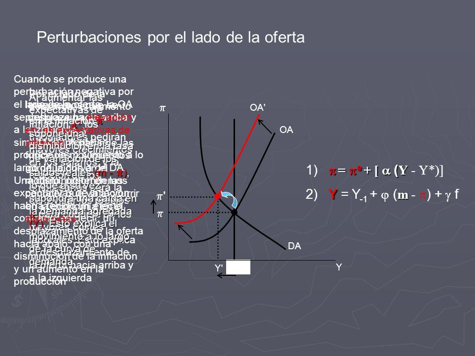   Perturbaciones por el lado de la oferta 1)  = e + [  (Y - Y*)]